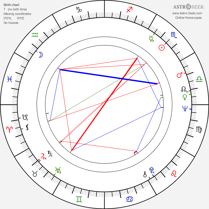 Dakin Matthews - Astrology Natal Birth Chart