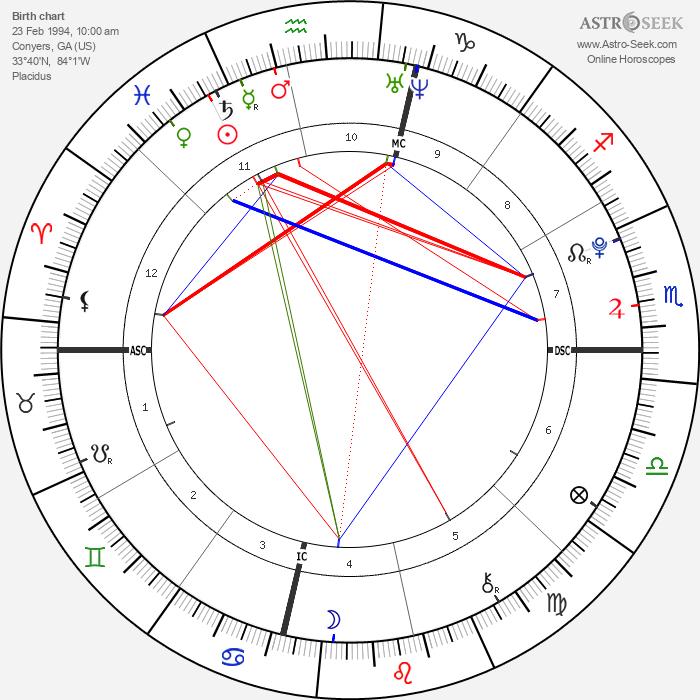 Dakota Fanning - Astrology Natal Birth Chart