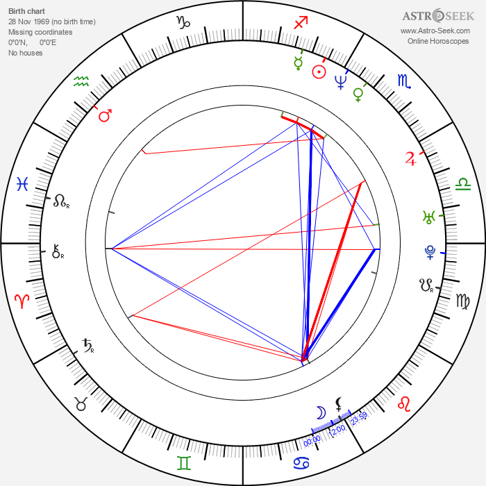 Dale Carter - Astrology Natal Birth Chart