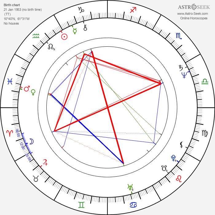Dale Selby Pierre - Astrology Natal Birth Chart