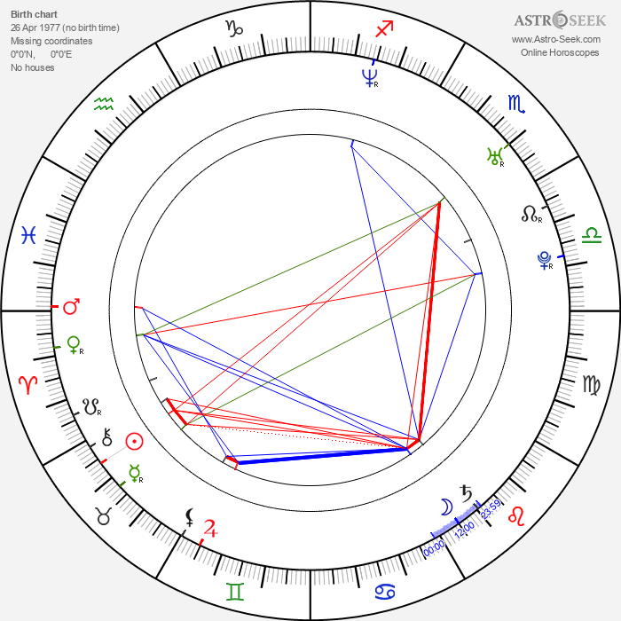 Dale Wolfe - Astrology Natal Birth Chart