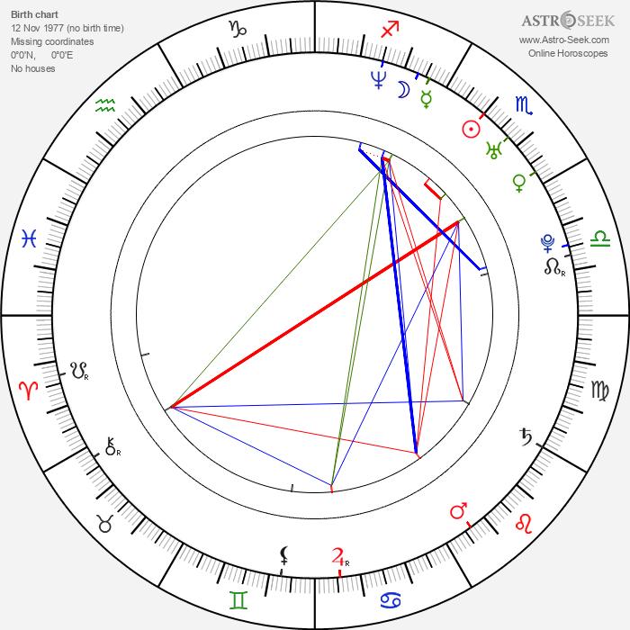 Dalene Kurtis - Astrology Natal Birth Chart