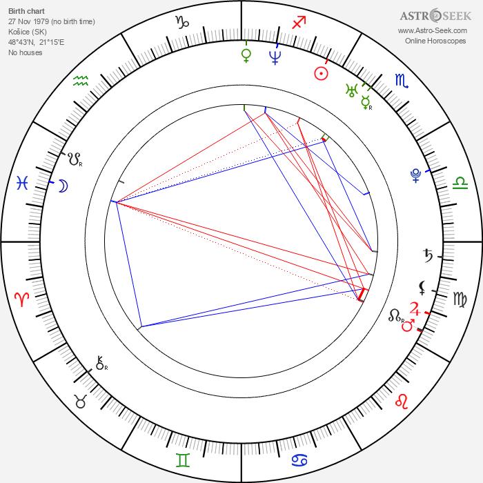 Dalibor Štroncer - Astrology Natal Birth Chart