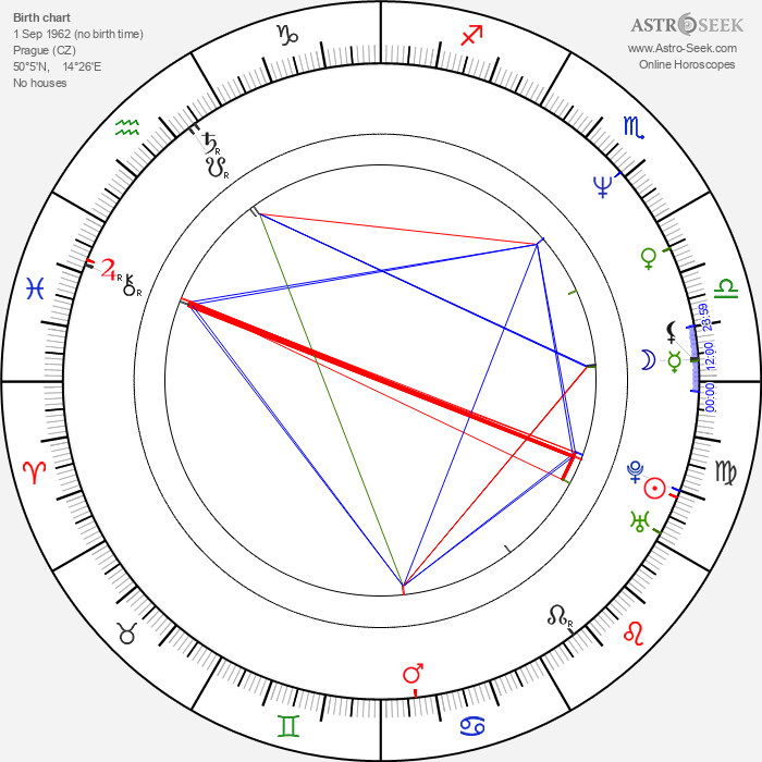 Dalibor Štys - Astrology Natal Birth Chart