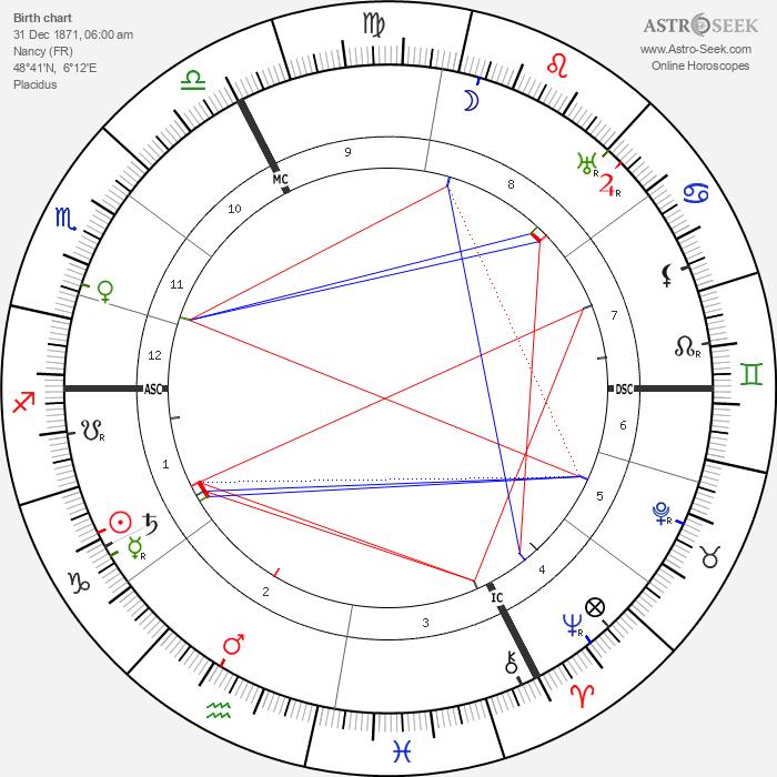 Dalmores - Astrology Natal Birth Chart
