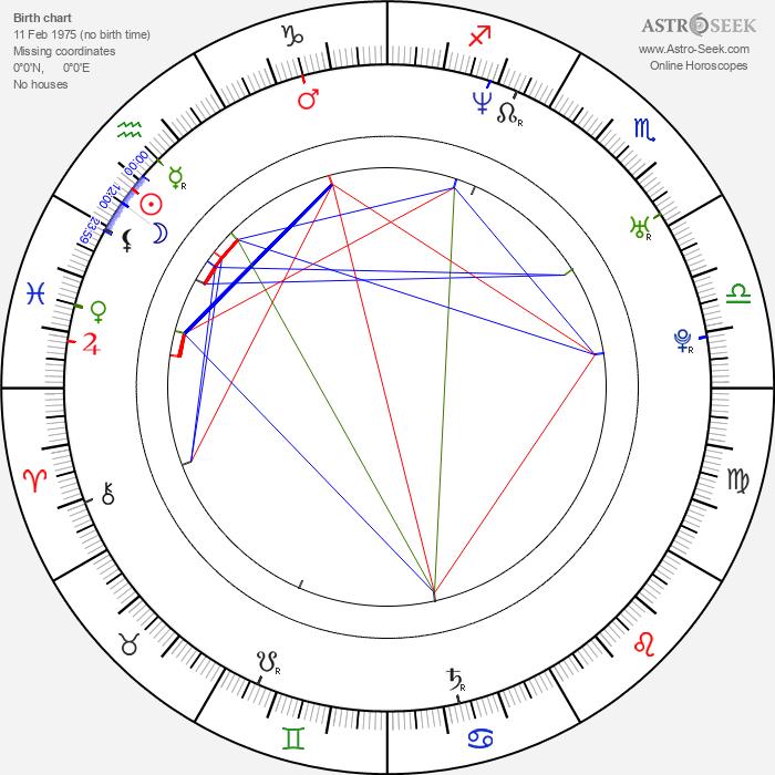 Dalon Huntington - Astrology Natal Birth Chart