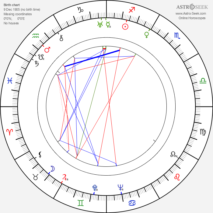 Dalton Trumbo - Astrology Natal Birth Chart