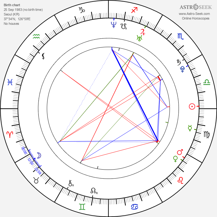 Son Dam-bi - Astrology Natal Birth Chart