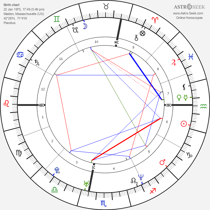 Damian Clemente - Astrology Natal Birth Chart