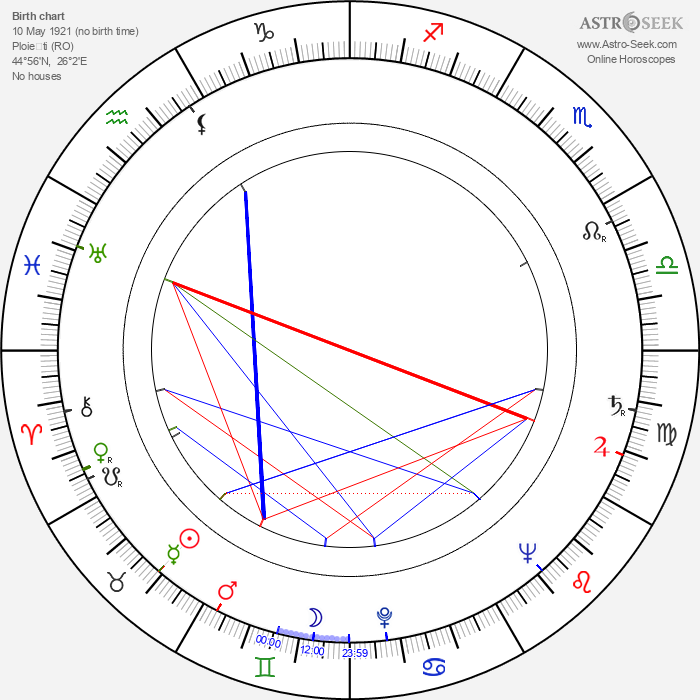 Damian Crismaru - Astrology Natal Birth Chart