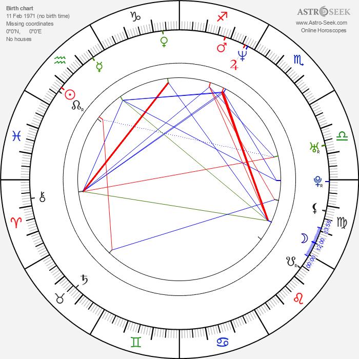 Damian Lewis - Astrology Natal Birth Chart