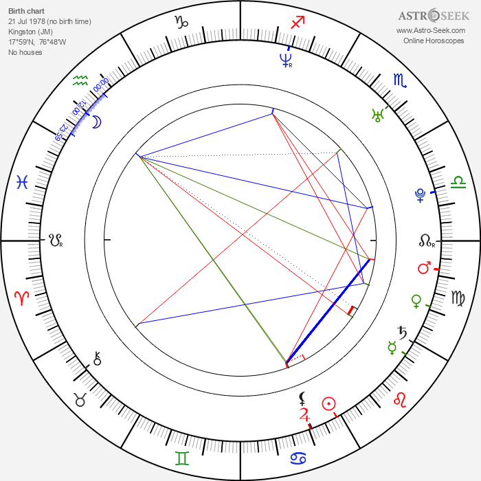 Damian Marley - Astrology Natal Birth Chart