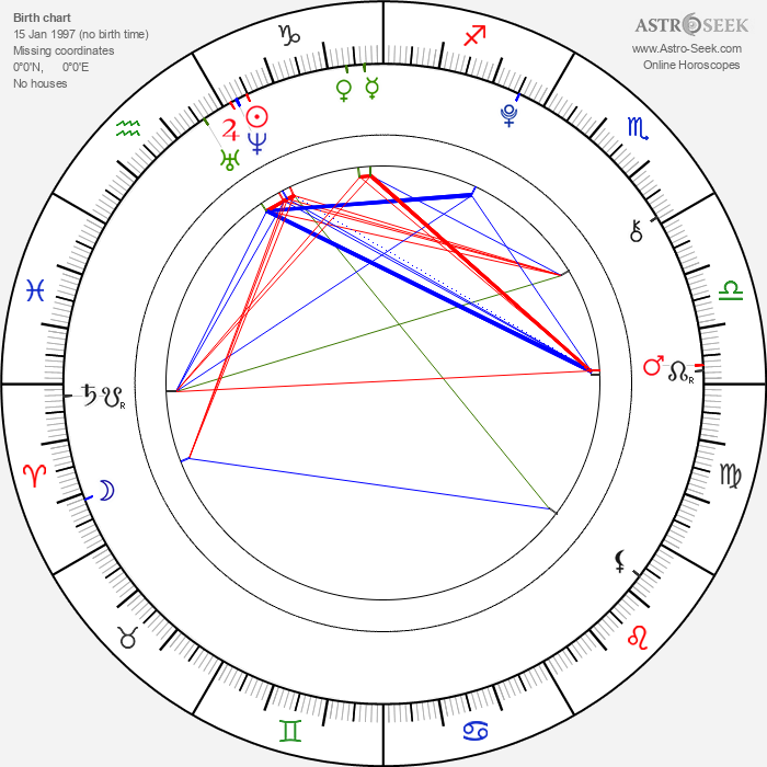 Damian Ul - Astrology Natal Birth Chart