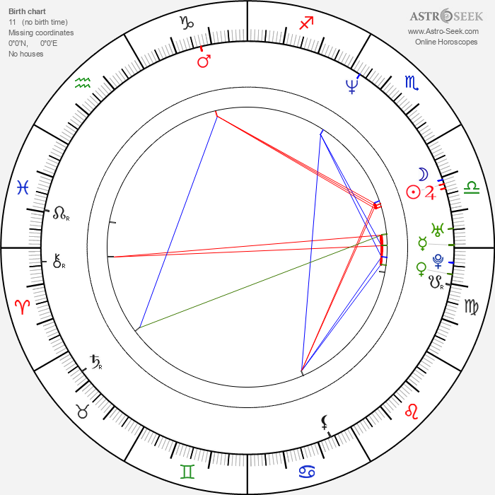 Damian Wilson - Astrology Natal Birth Chart