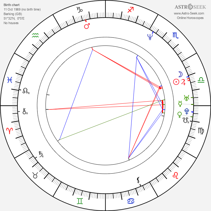 Damian Wilson - Astrology Natal Birth Chart