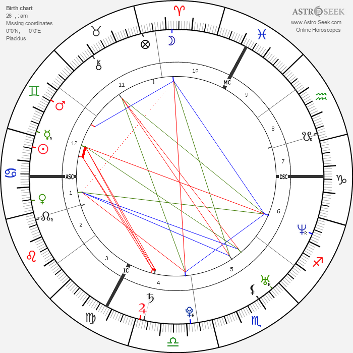 Damien Sargue - Astrology Natal Birth Chart
