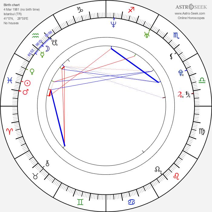 Damla Cercisoglu - Astrology Natal Birth Chart