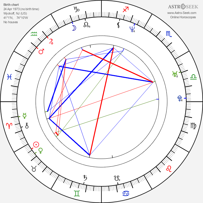 Damon Lindelof - Astrology Natal Birth Chart