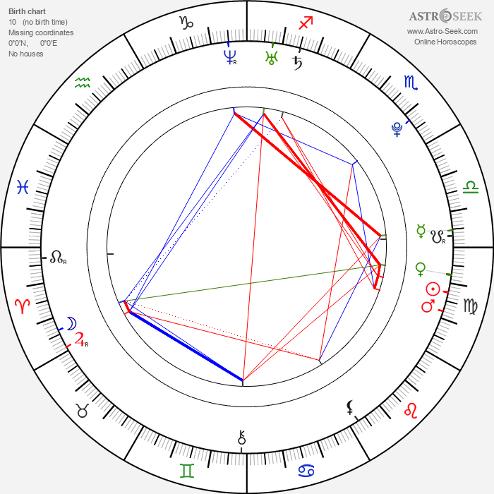 Dan Benson - Astrology Natal Birth Chart