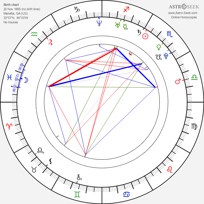 Dan Byrd - Astrology Natal Birth Chart