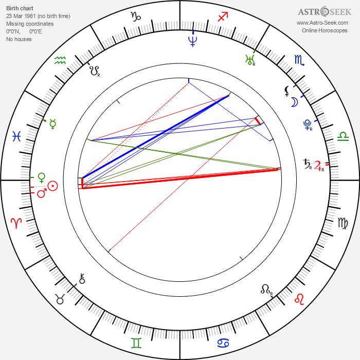 Dan Chupong - Astrology Natal Birth Chart