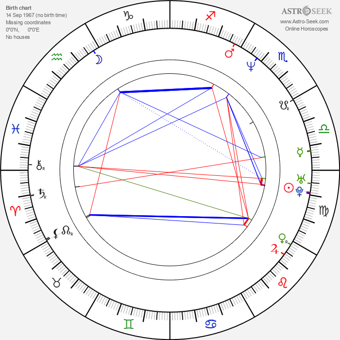 Dan Cortese - Astrology Natal Birth Chart