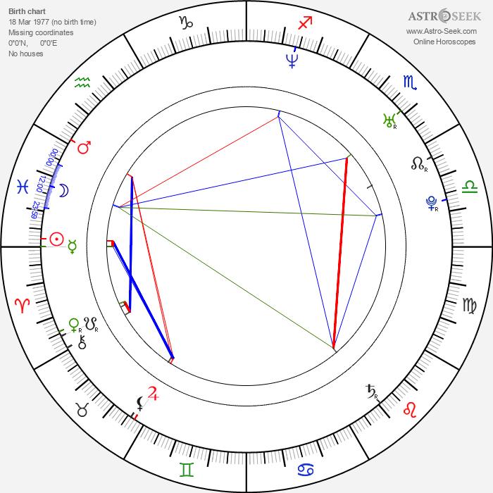 Dan Ellis - Astrology Natal Birth Chart