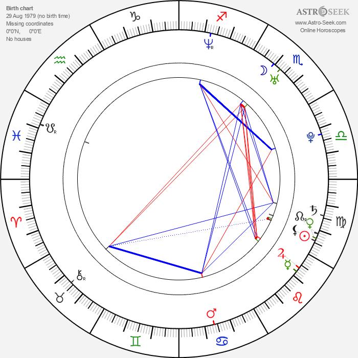 Dan Harris - Astrology Natal Birth Chart