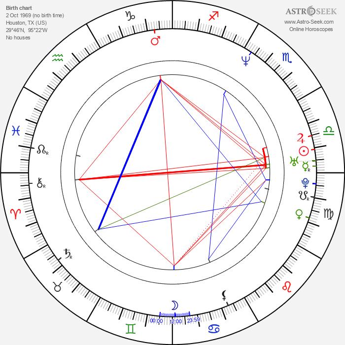Dan Montgomery Jr. - Astrology Natal Birth Chart