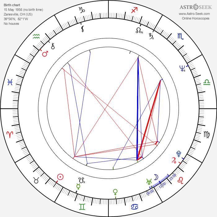 Dan Patrick - Astrology Natal Birth Chart
