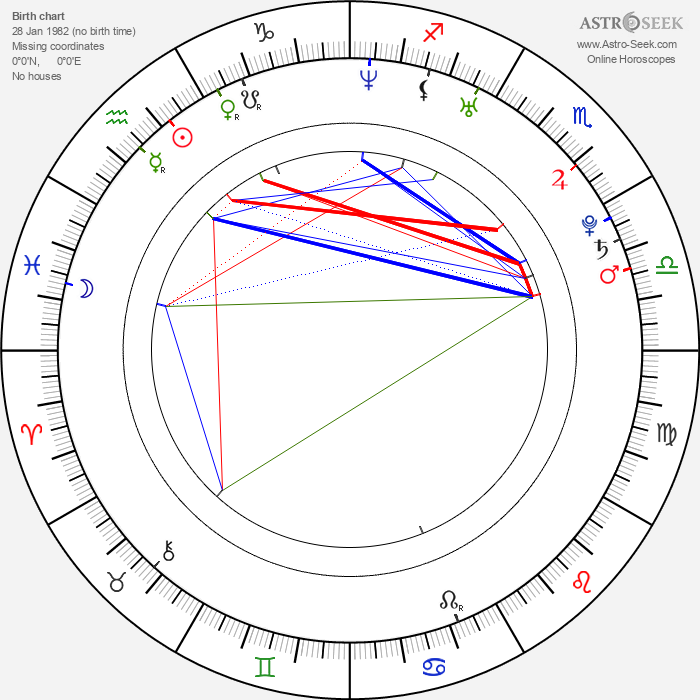 Dan Riesser - Astrology Natal Birth Chart