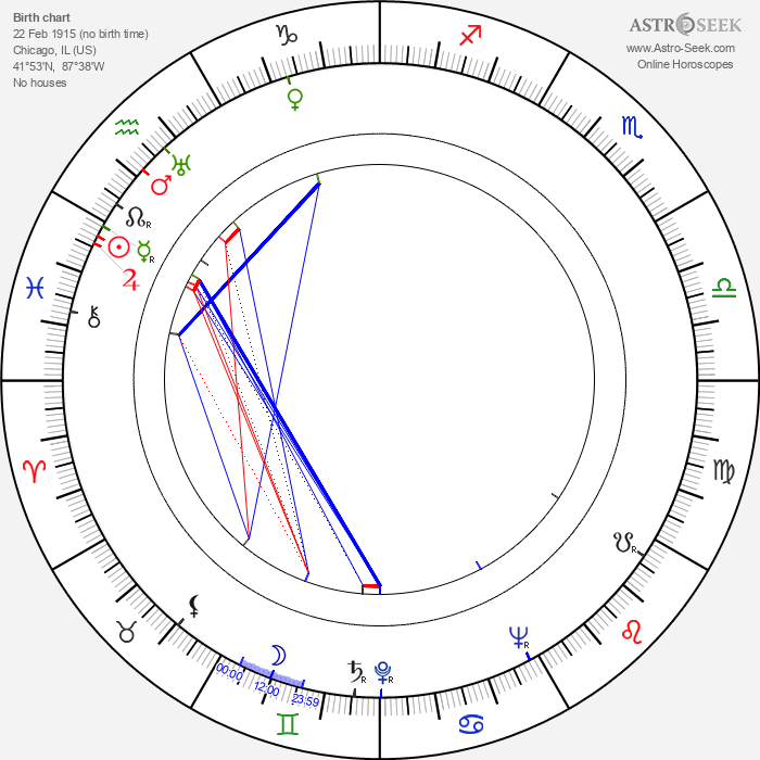 Dan Seymour - Astrology Natal Birth Chart