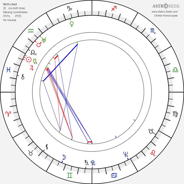 Dan Seymour - Astrology Natal Birth Chart