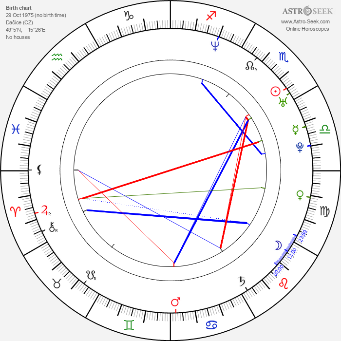 Dan Svátek - Astrology Natal Birth Chart