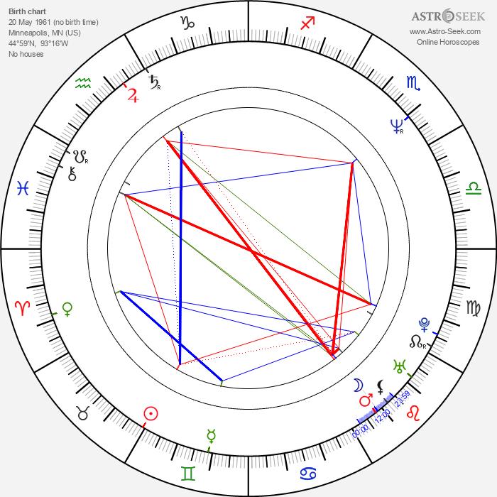 Dan Wilson - Astrology Natal Birth Chart