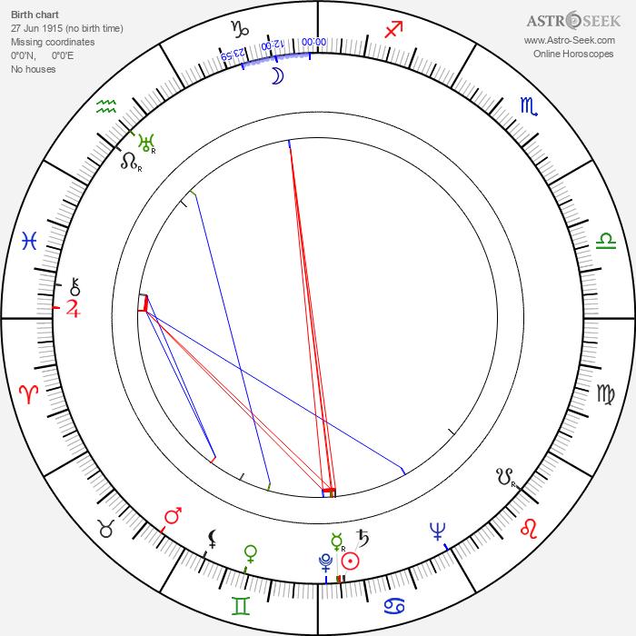 Dan Zhao - Astrology Natal Birth Chart