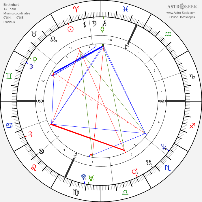Dana Barros - Astrology Natal Birth Chart