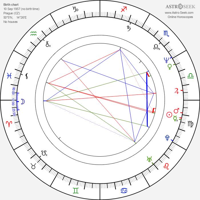 Dana Bartůňková - Astrology Natal Birth Chart