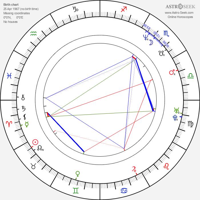 Dana Bérová - Astrology Natal Birth Chart