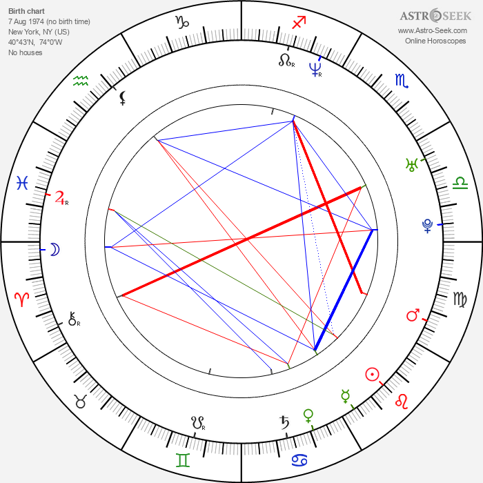 Dana Dawson - Astrology Natal Birth Chart