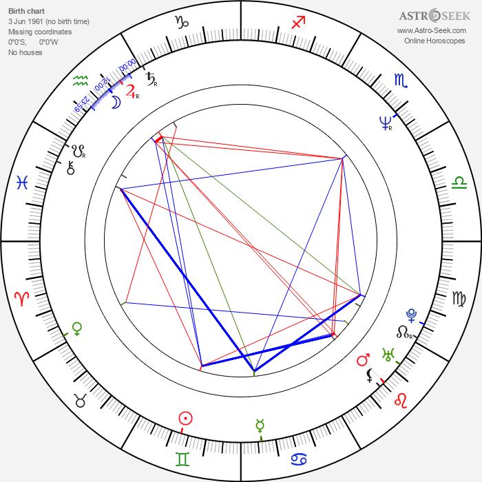 Dana Drábová - Astrology Natal Birth Chart