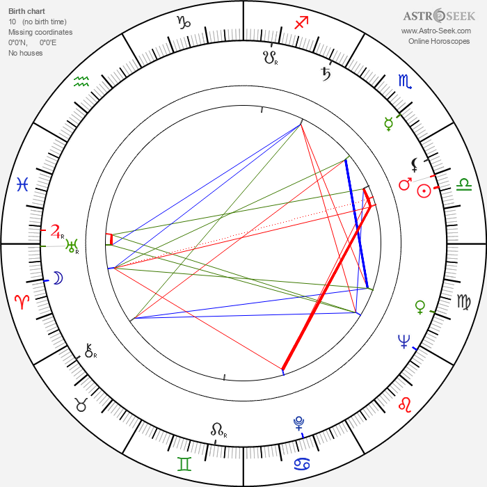 Dana Elcar - Astrology Natal Birth Chart