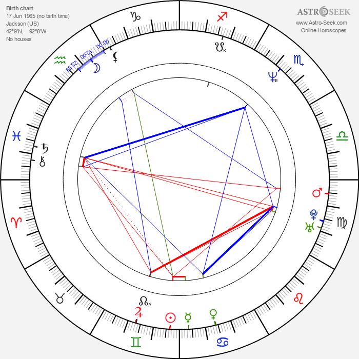 Dana Eskelson - Astrology Natal Birth Chart