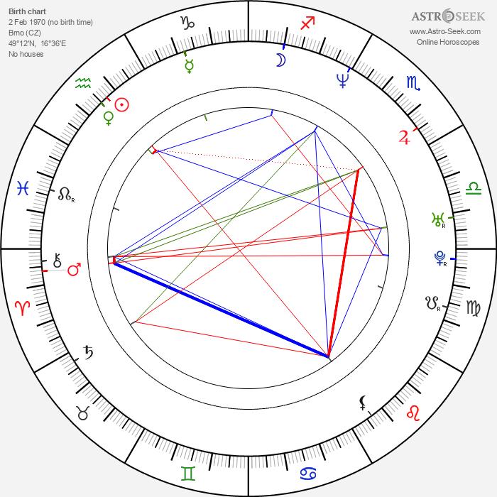 Dana Filipi - Astrology Natal Birth Chart
