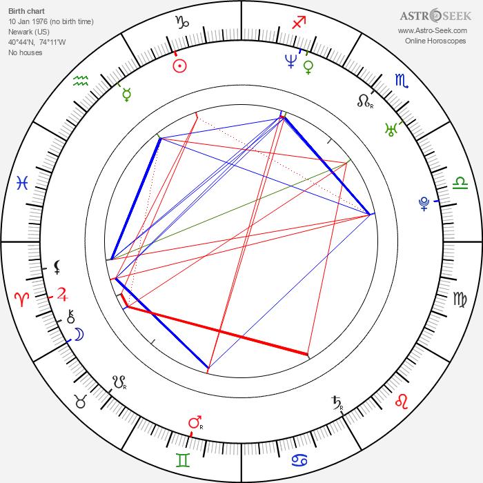 Dana Fuchs - Astrology Natal Birth Chart
