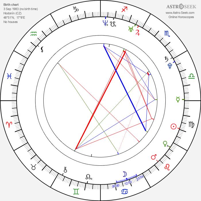 Dana Hadačová - Astrology Natal Birth Chart
