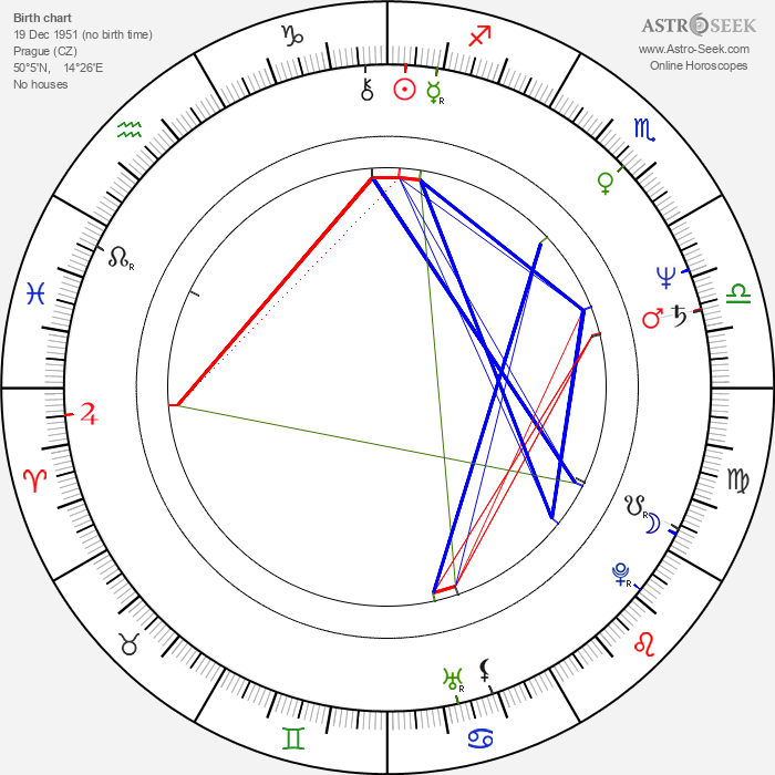 Dana Homolová - Astrology Natal Birth Chart