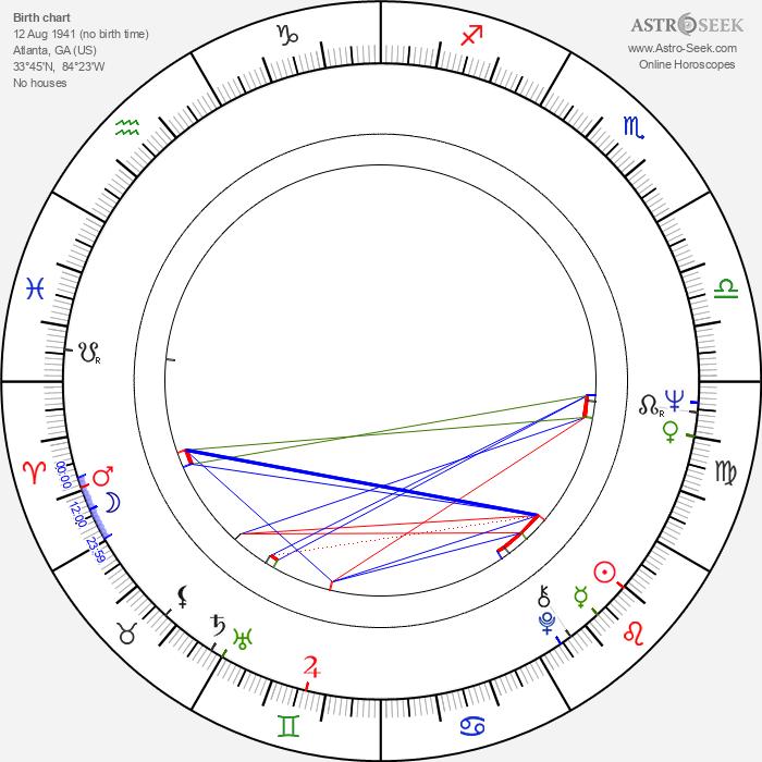 Dana Ivey - Astrology Natal Birth Chart