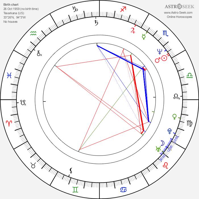Dana Kimmell - Astrology Natal Birth Chart