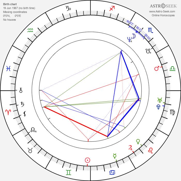 Dana Košická - Astrology Natal Birth Chart